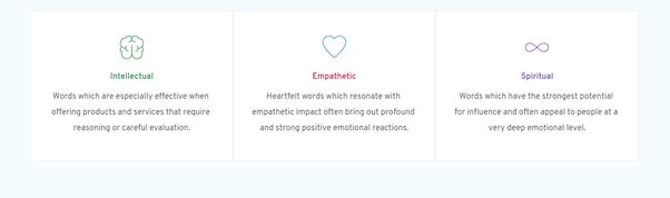 Screenshot of EMV (Emotional Headline Analyzer) tool - three emotional types